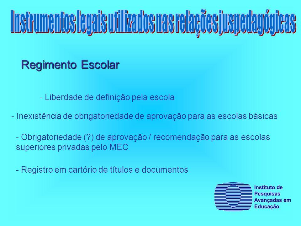 Instrumentos legais utilizados nas relações juspedagógicas