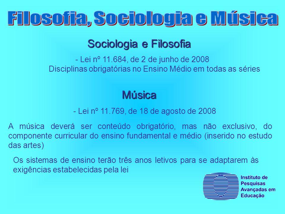 Filosofia, Sociologia e Música