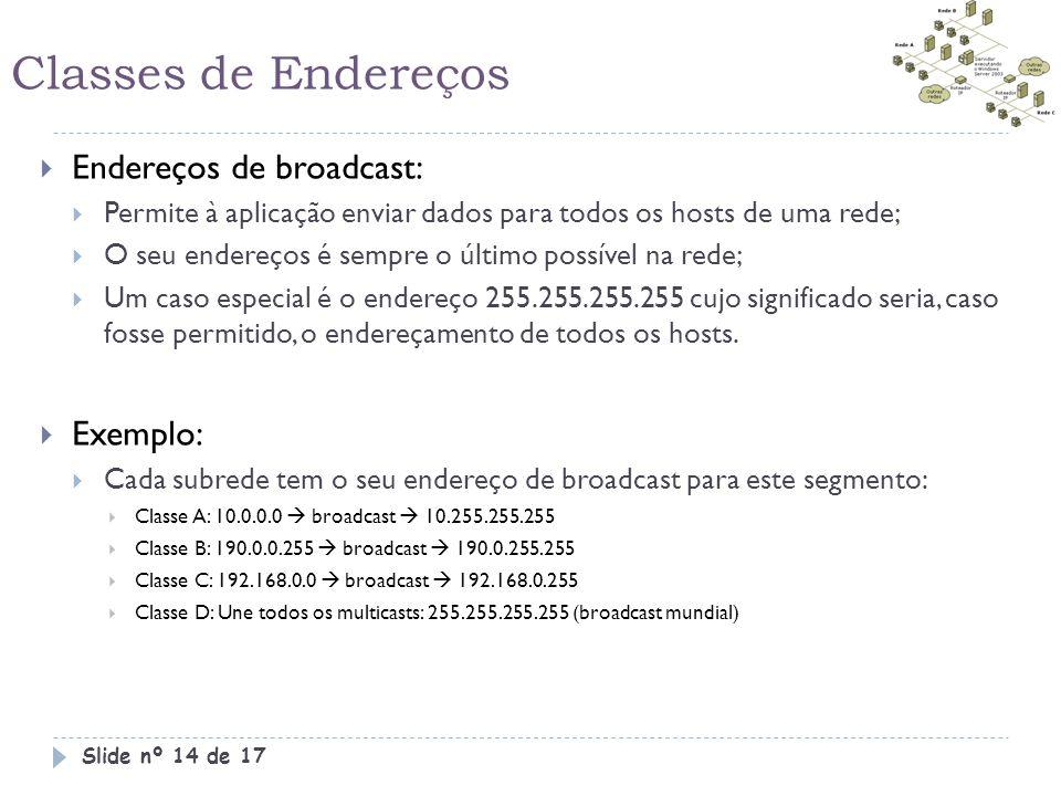Classes de Endereços Endereços de broadcast: Exemplo: