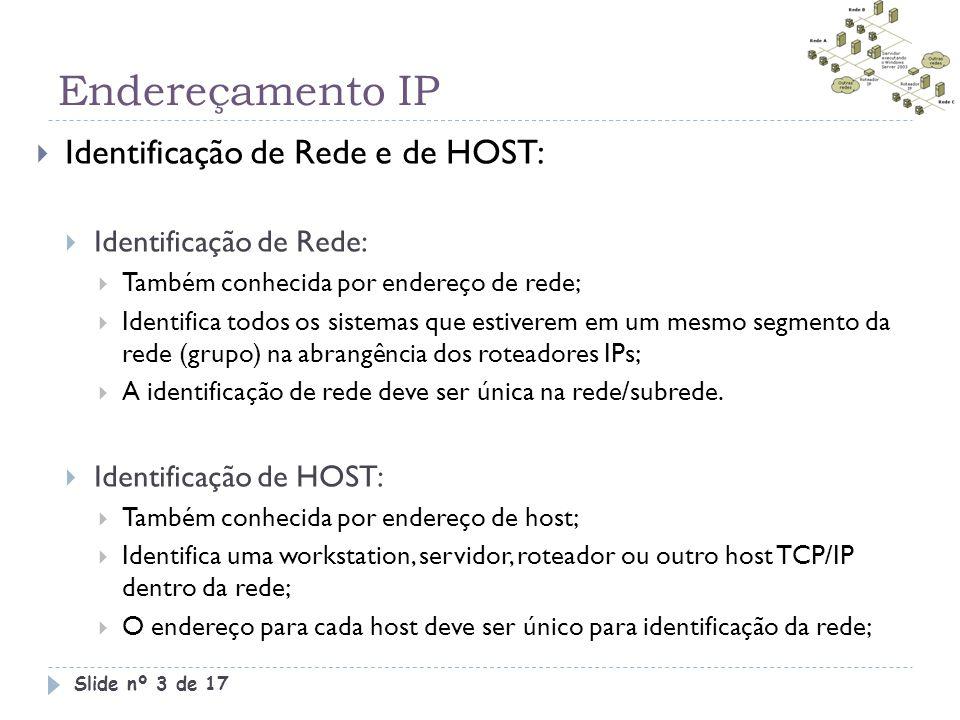 Endereçamento IP Identificação de Rede e de HOST: