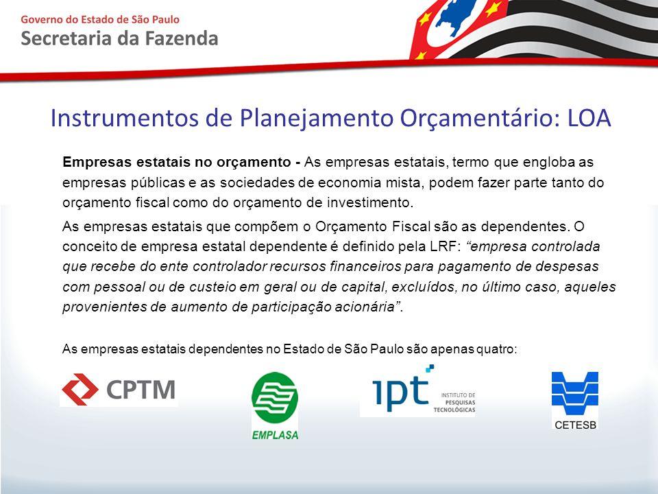 Instrumentos de Planejamento Orçamentário: LOA