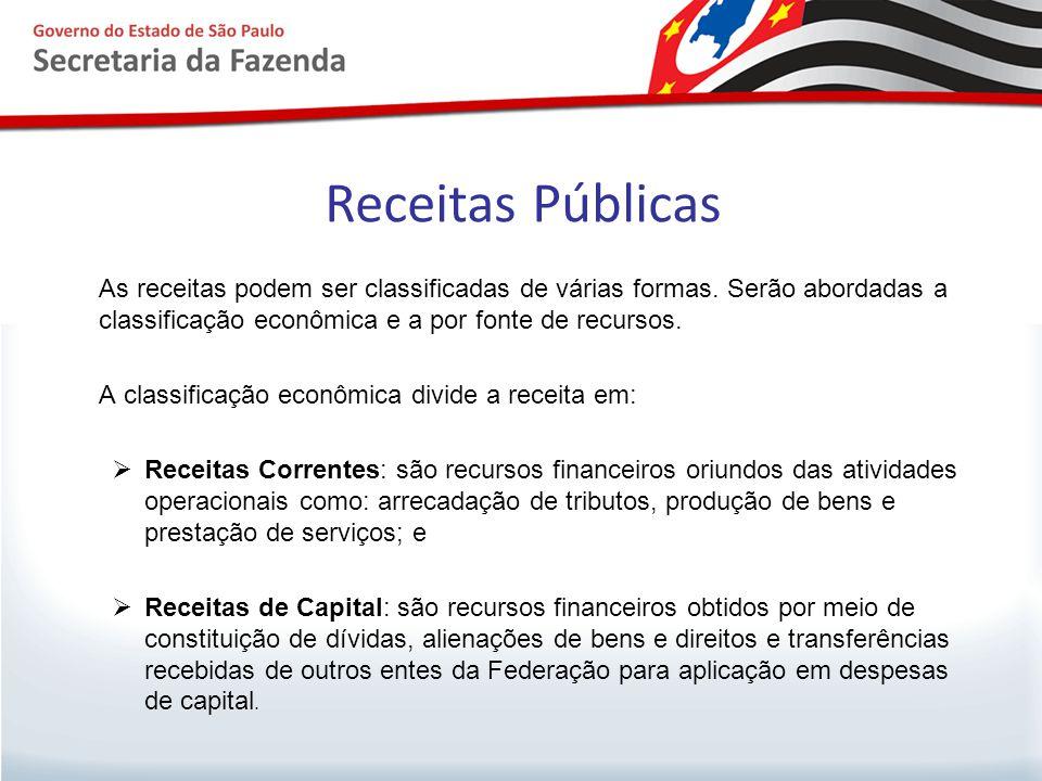 Receitas Públicas A classificação econômica divide a receita em: