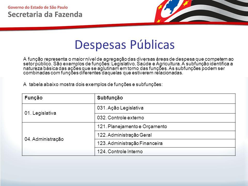Despesas Públicas