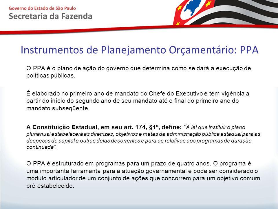 Instrumentos de Planejamento Orçamentário: PPA