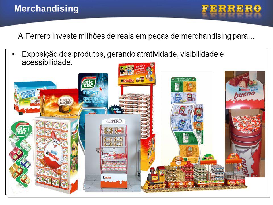 A Ferrero investe milhões de reais em peças de merchandising para...