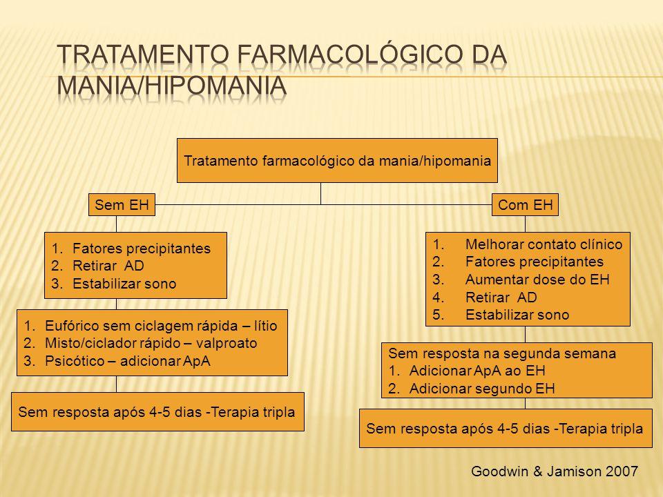 TRATAMENTO FARMACOLÓGICO DA MANIA/HIPOMANIA