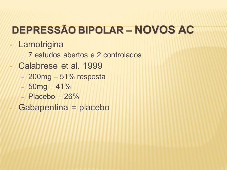 DEPRESSÃO BIPOLAR – NOVOS AC