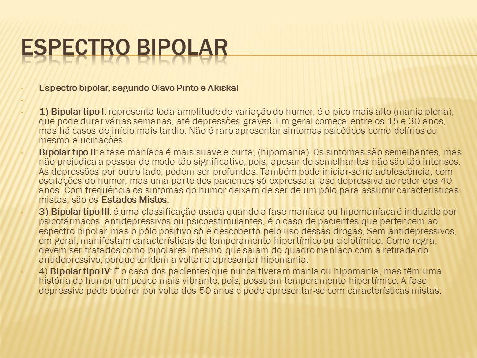 Espectro Bipolar Espectro bipolar, segundo Olavo Pinto e Akiskal