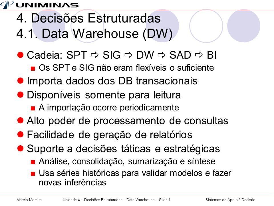 4. Decisões Estruturadas 4.1. Data Warehouse (DW)