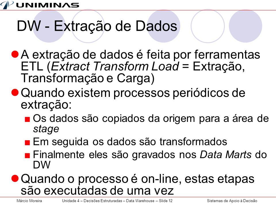 Unidade 4 – Decisões Estruturadas – Data Warehouse – Slide 12