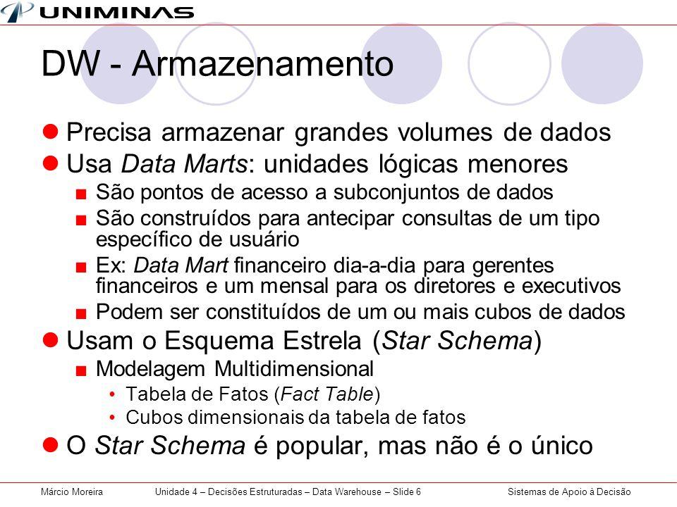 Unidade 4 – Decisões Estruturadas – Data Warehouse – Slide 6