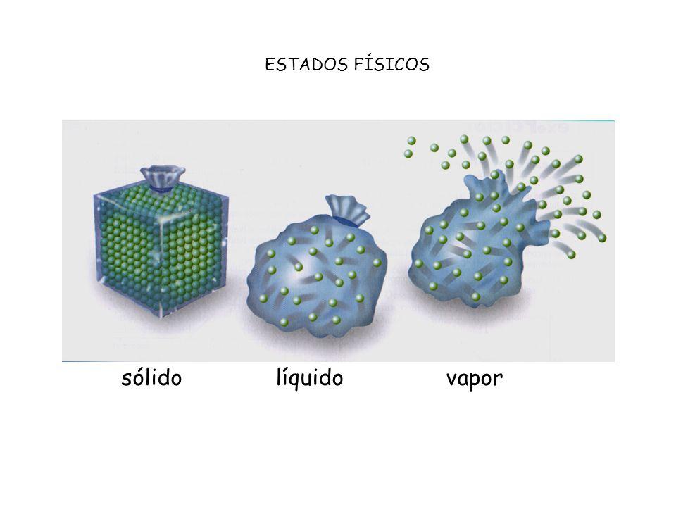ESTADOS FÍSICOS sólido líquido vapor