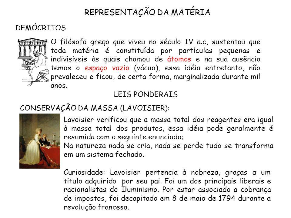 REPRESENTAÇÃO DA MATÉRIA