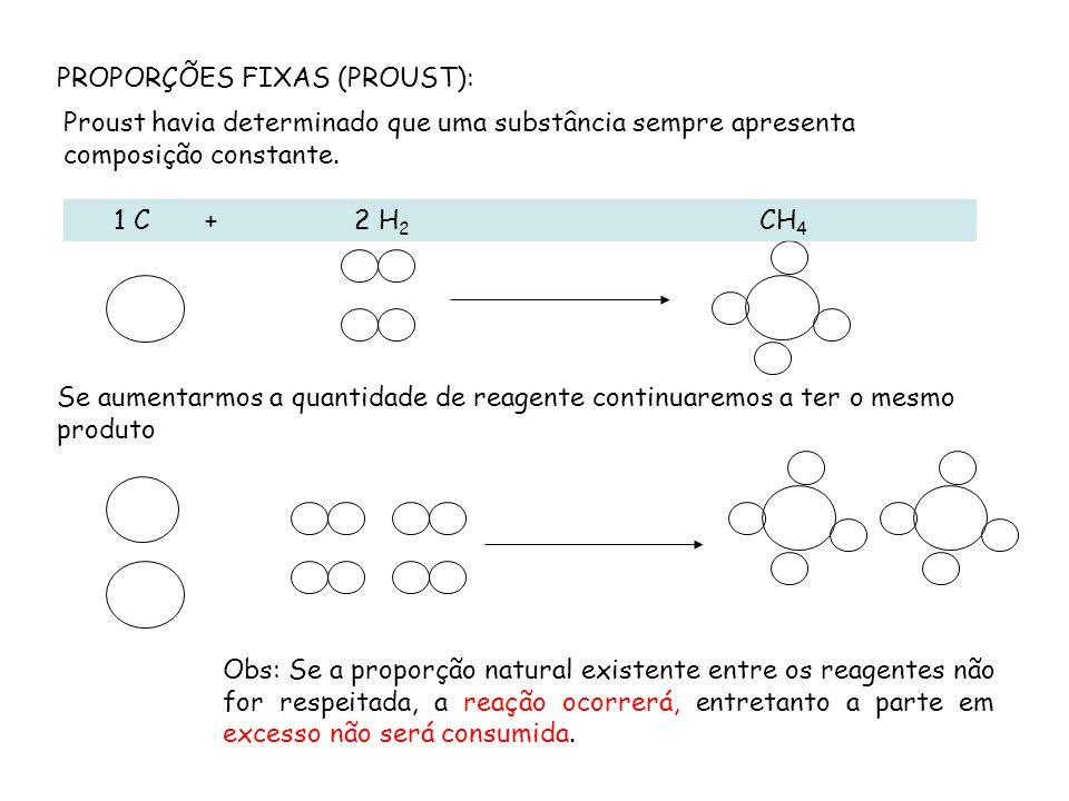 PROPORÇÕES FIXAS (PROUST):
