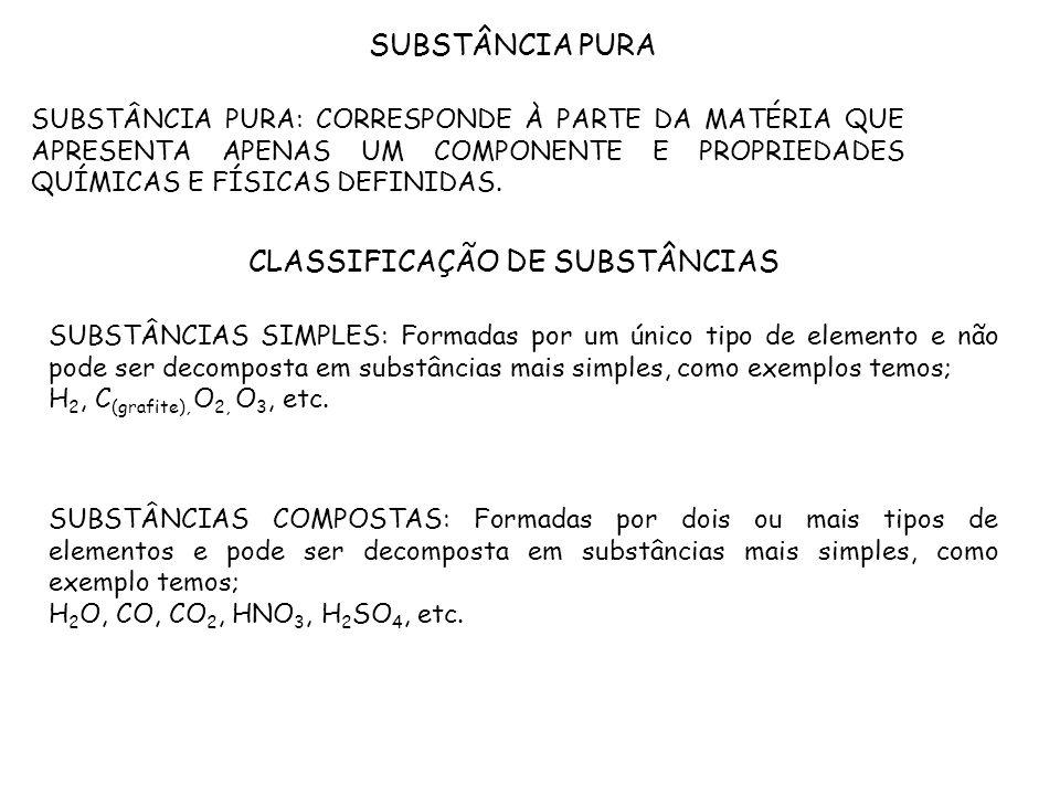 CLASSIFICAÇÃO DE SUBSTÂNCIAS