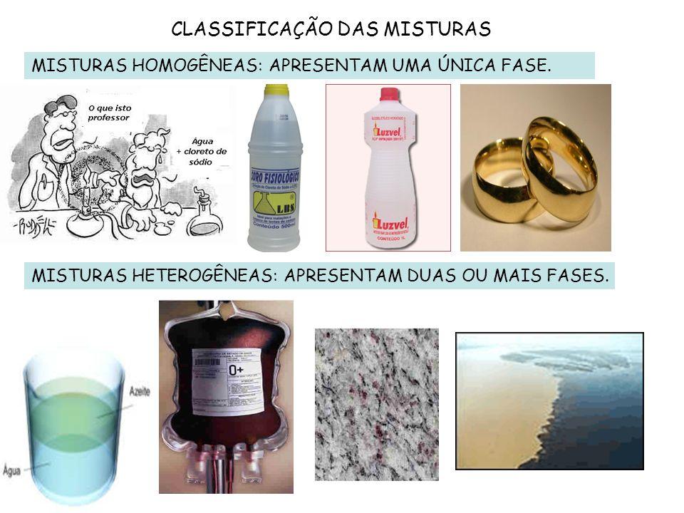 CLASSIFICAÇÃO DAS MISTURAS