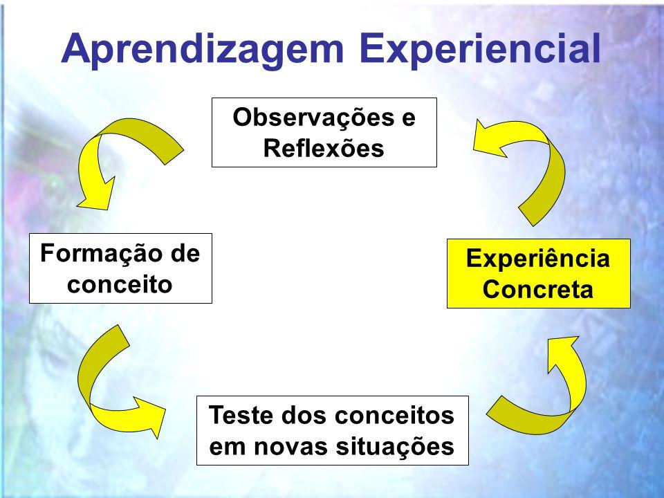 Aprendizagem Experiencial