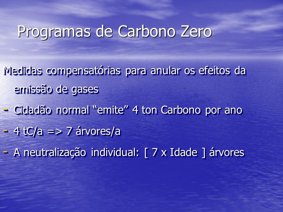 Programas de Carbono Zero