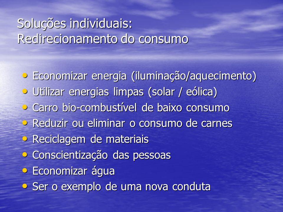 Soluções individuais: Redirecionamento do consumo