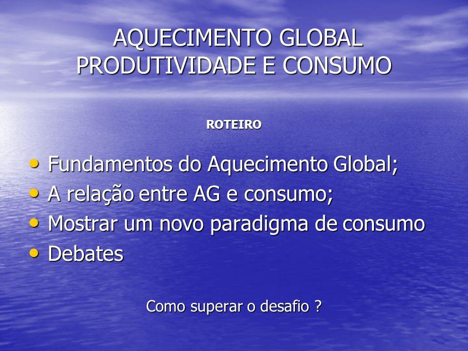 AQUECIMENTO GLOBAL PRODUTIVIDADE E CONSUMO