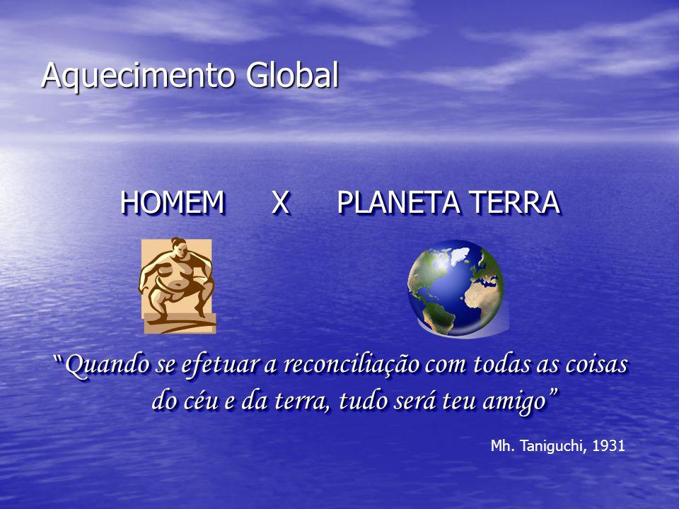 Aquecimento Global HOMEM X PLANETA TERRA