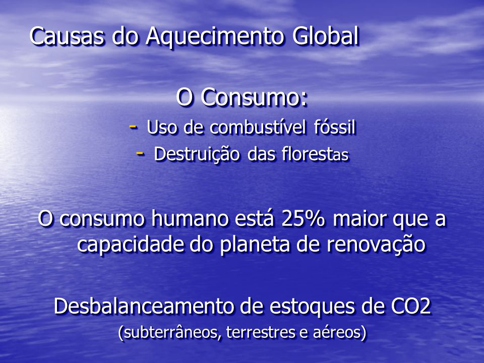 Causas do Aquecimento Global