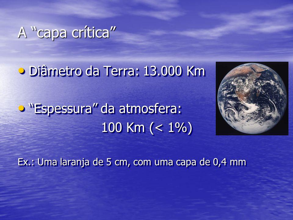 A capa crítica Diâmetro da Terra: 13.000 Km