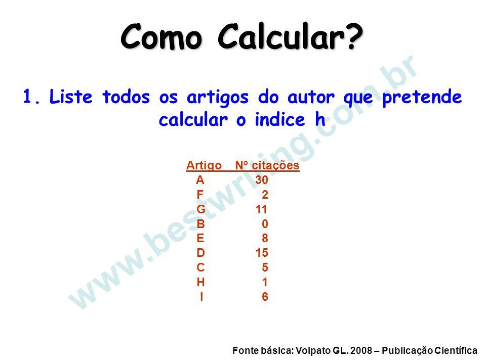 1. Liste todos os artigos do autor que pretende calcular o indice h