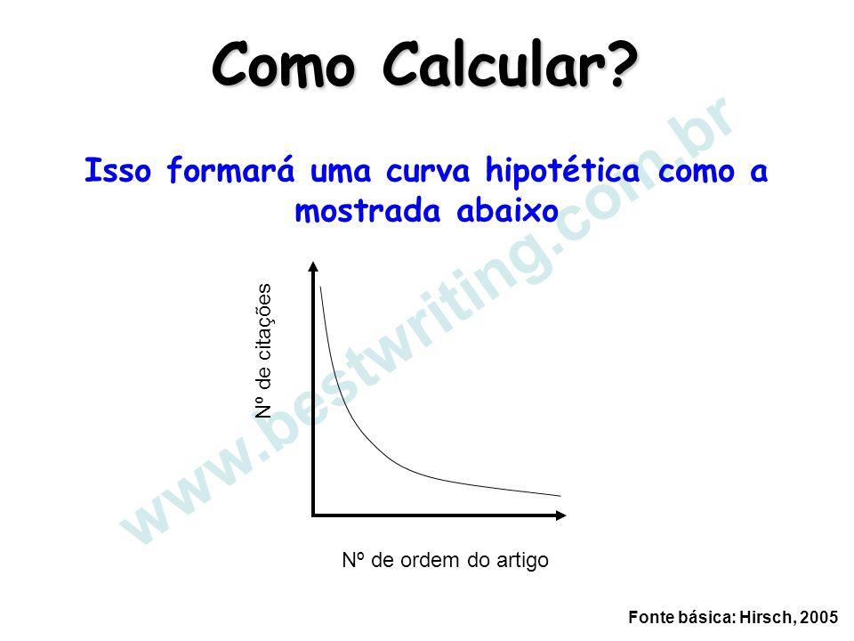 Isso formará uma curva hipotética como a mostrada abaixo