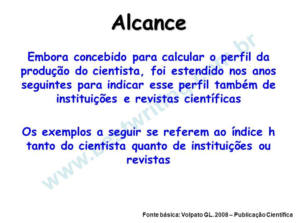 www.bestwriting.com.br Alcance