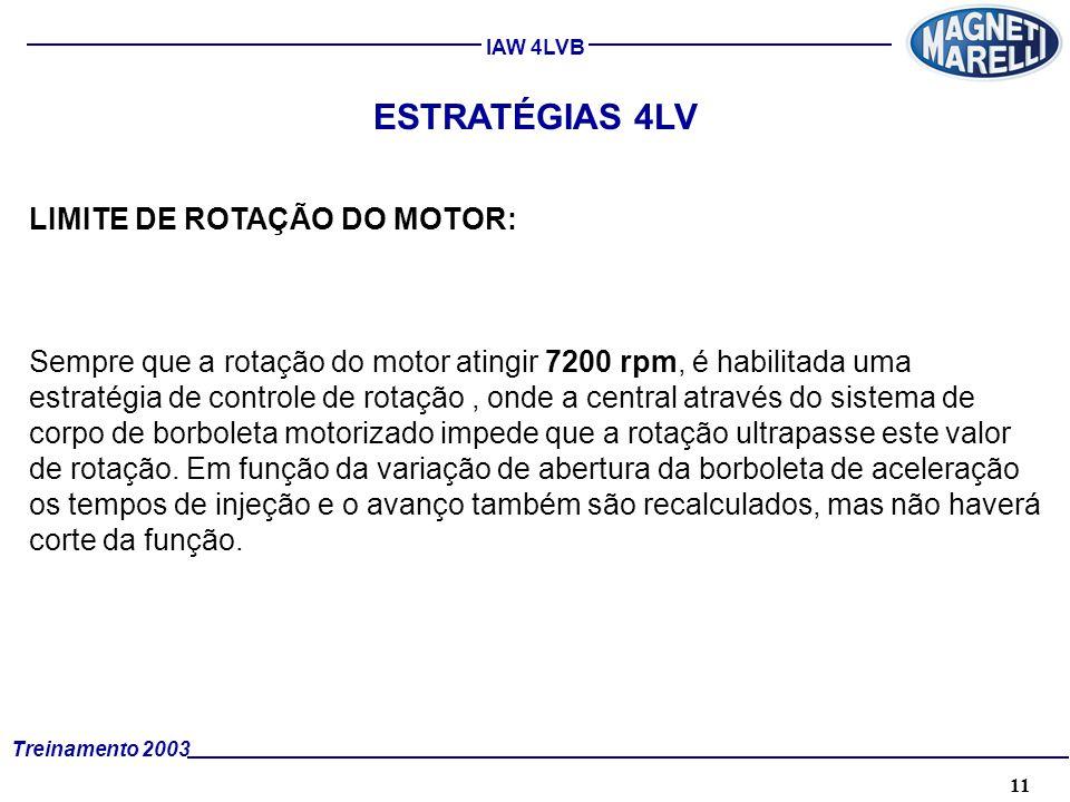 ESTRATÉGIAS 4LV LIMITE DE ROTAÇÃO DO MOTOR: