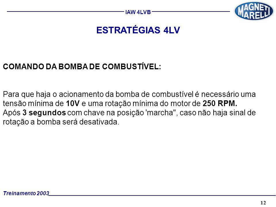 ESTRATÉGIAS 4LV COMANDO DA BOMBA DE COMBUSTÍVEL: