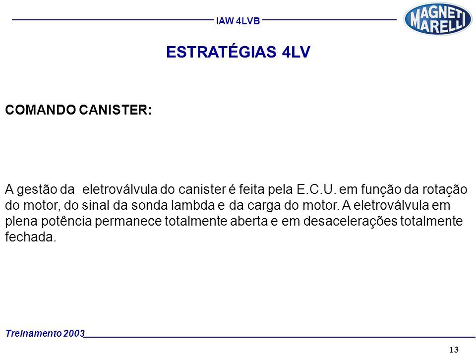 ESTRATÉGIAS 4LV COMANDO CANISTER: