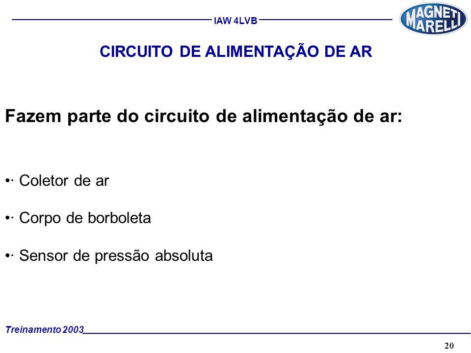 CIRCUITO DE ALIMENTAÇÃO DE AR