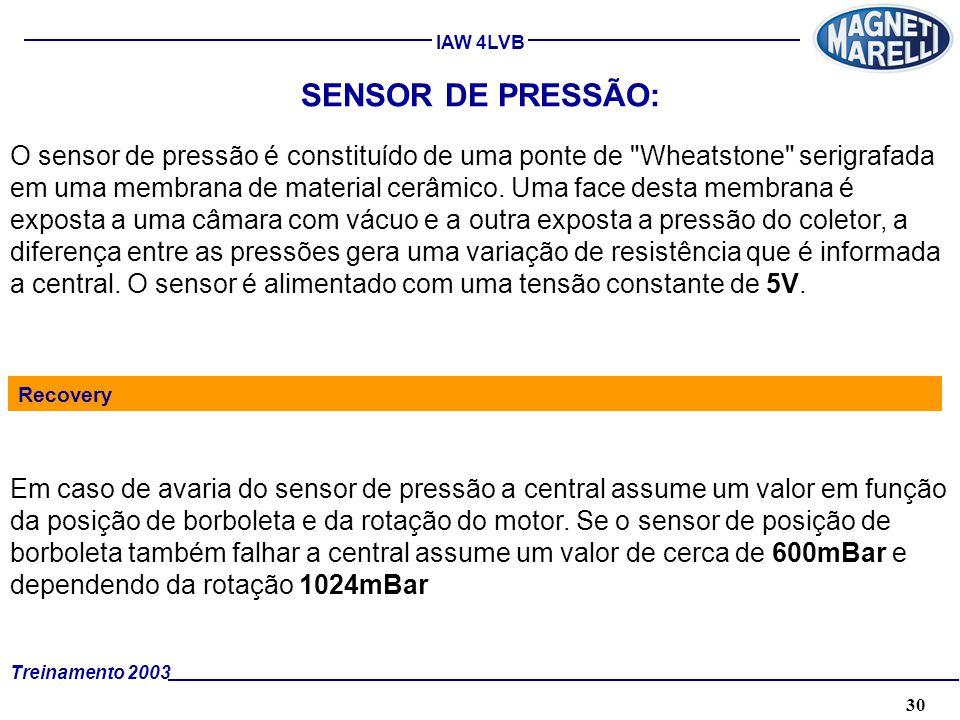 SENSOR DE PRESSÃO: