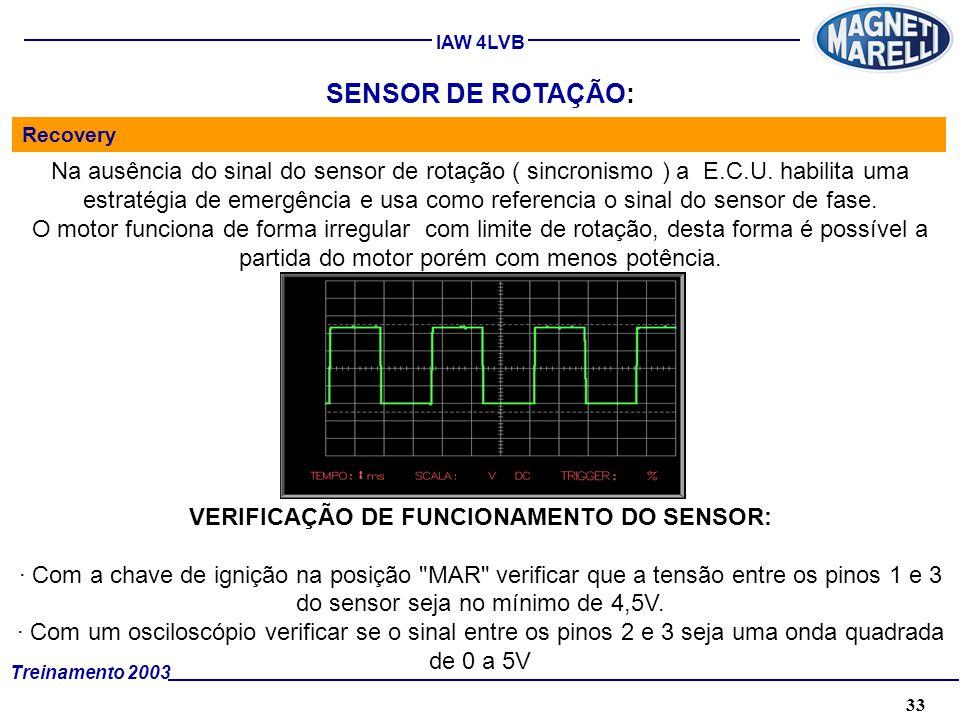 VERIFICAÇÃO DE FUNCIONAMENTO DO SENSOR: