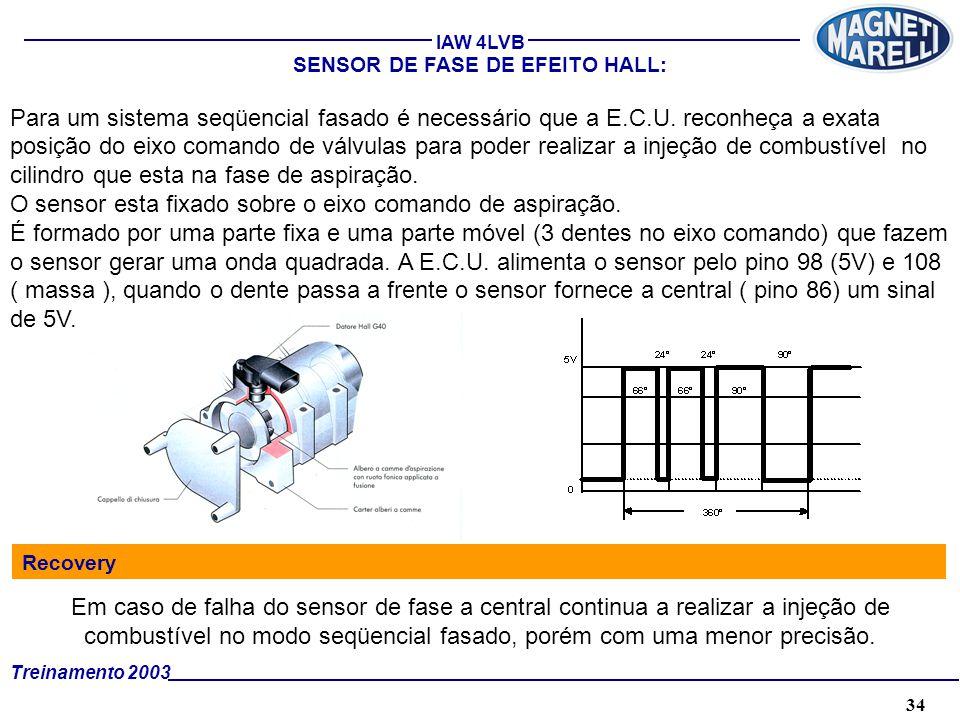 SENSOR DE FASE DE EFEITO HALL: