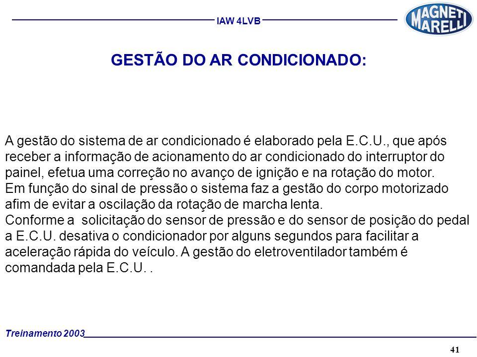GESTÃO DO AR CONDICIONADO: