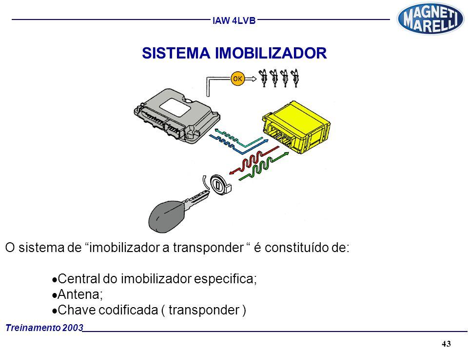 SISTEMA IMOBILIZADOR O sistema de imobilizador a transponder é constituído de: Central do imobilizador especifica;