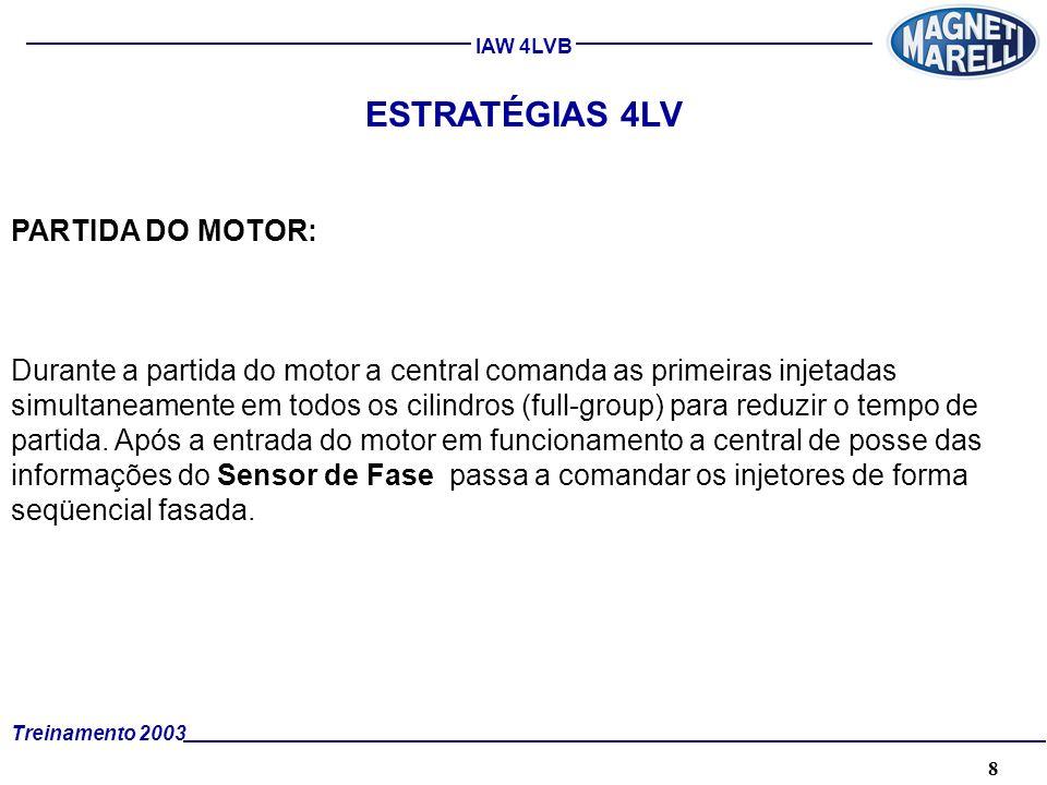 ESTRATÉGIAS 4LV PARTIDA DO MOTOR: