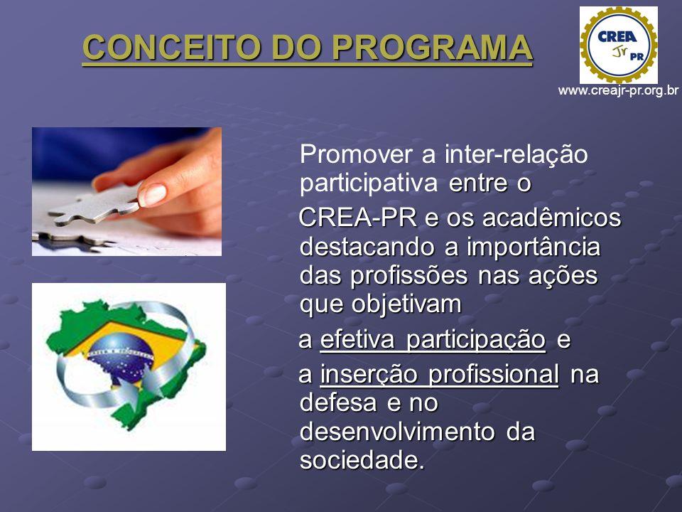 CONCEITO DO PROGRAMA Promover a inter-relação participativa entre o
