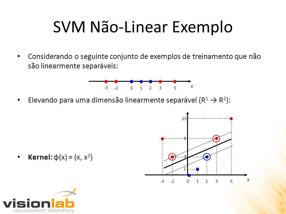SVM Não-Linear Exemplo