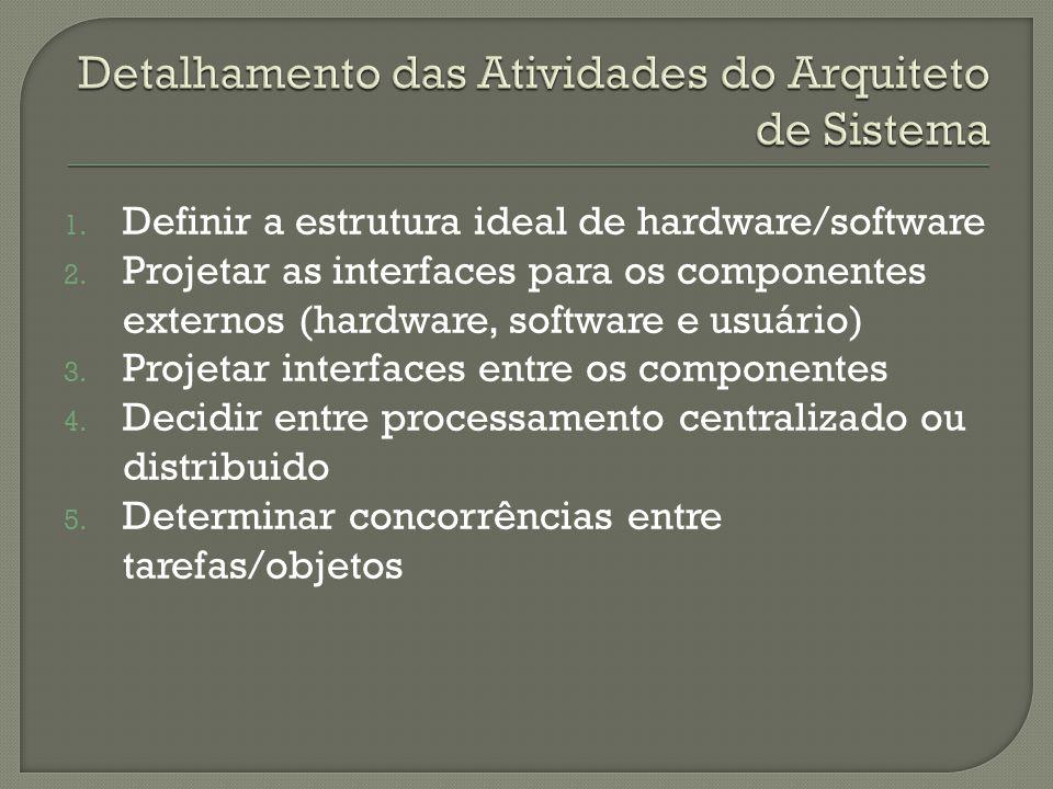 Detalhamento das Atividades do Arquiteto de Sistema