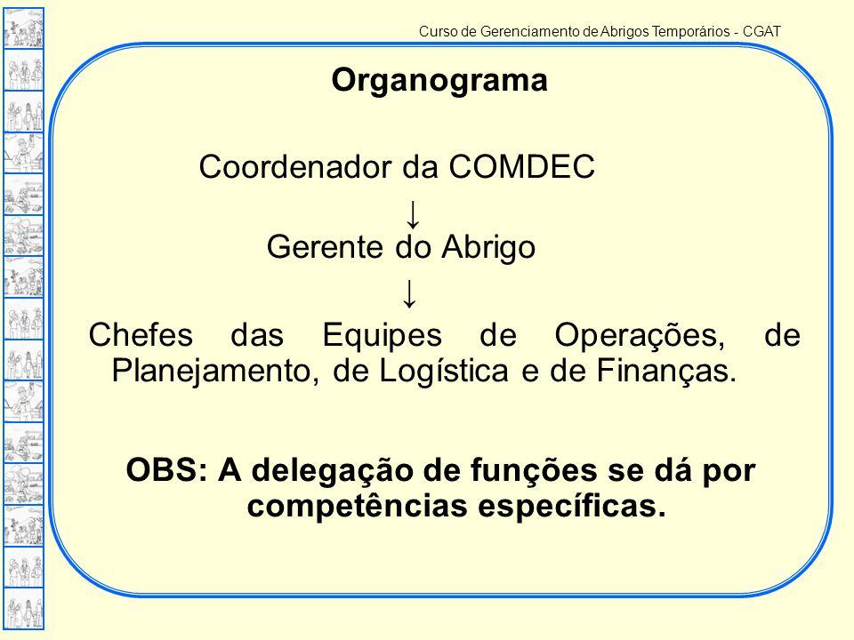 OBS: A delegação de funções se dá por competências específicas.