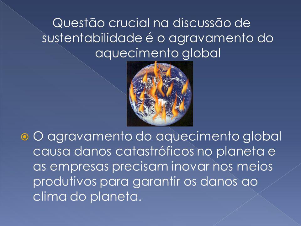Questão crucial na discussão de sustentabilidade é o agravamento do aquecimento global