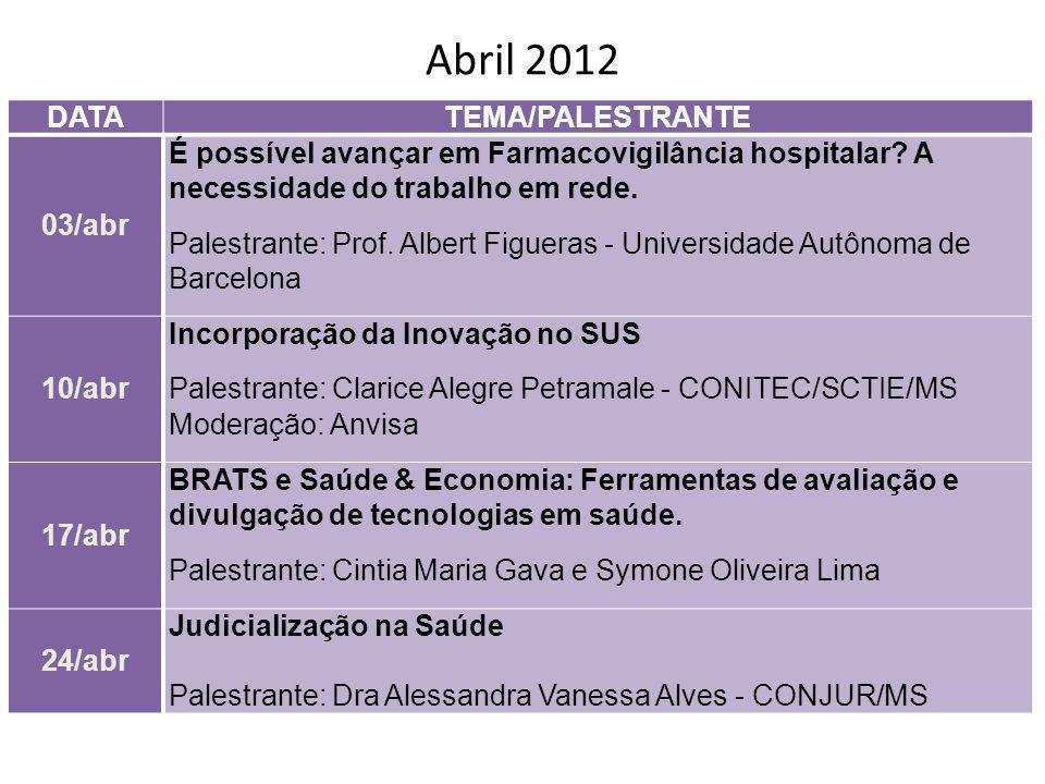 Abril 2012 DATA TEMA/PALESTRANTE 03/abr