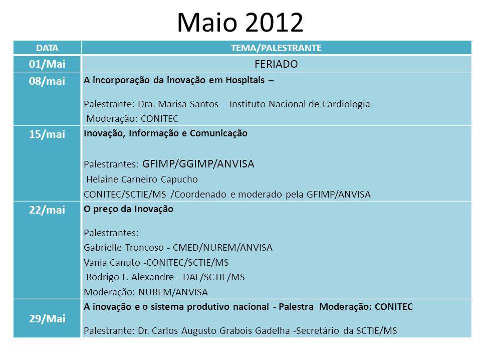 Maio 2012 01/Mai FERIADO 08/mai 15/mai 22/mai 29/Mai DATA