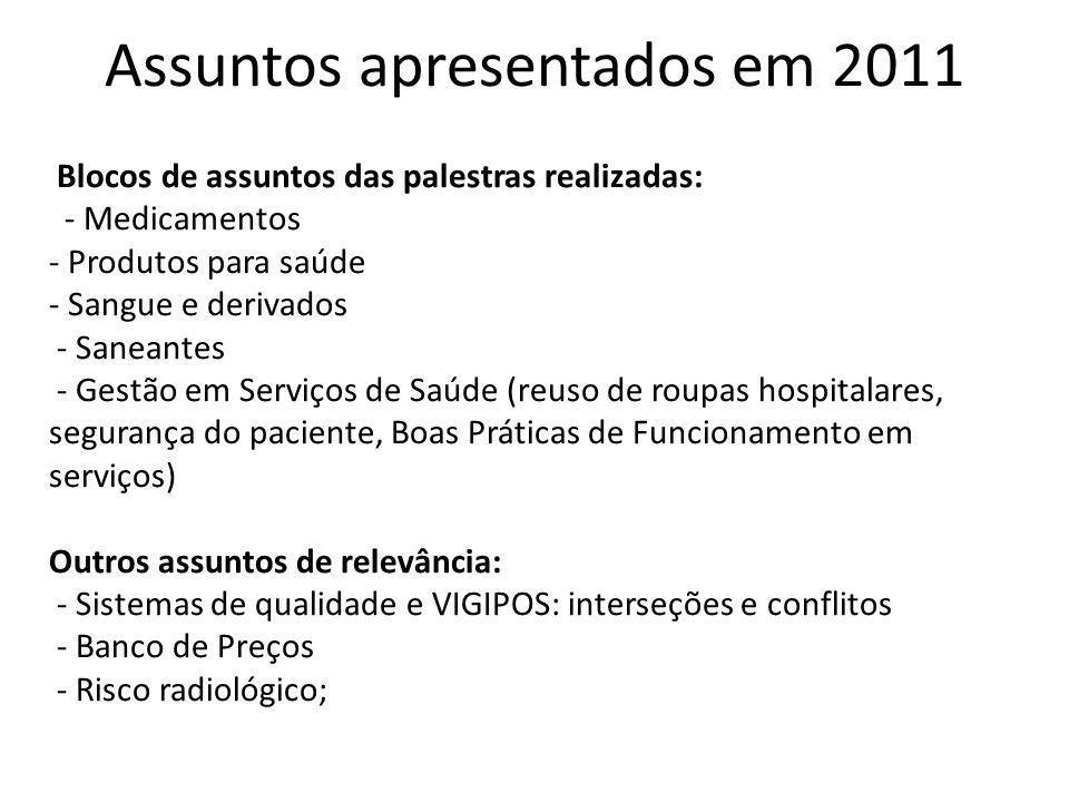 Assuntos apresentados em 2011