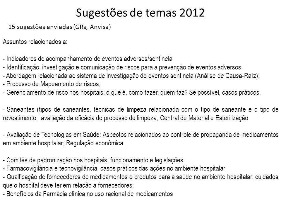 Sugestões de temas 2012 15 sugestões enviadas (GRs, Anvisa)