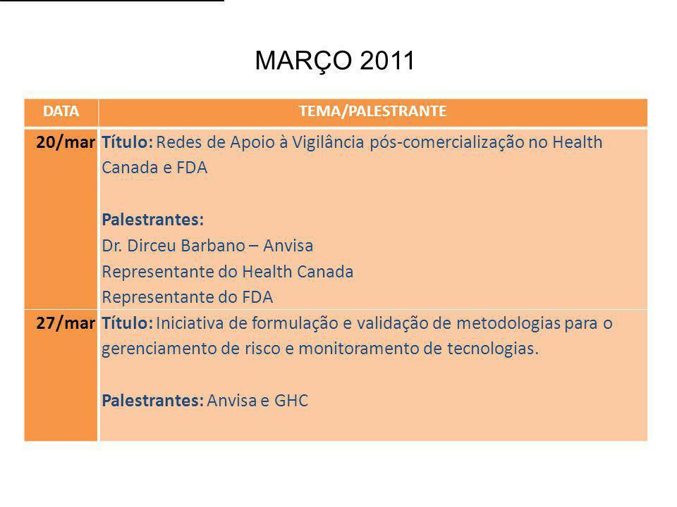 MARÇO 2011 DATA. TEMA/PALESTRANTE. 20/mar. Título: Redes de Apoio à Vigilância pós-comercialização no Health Canada e FDA.